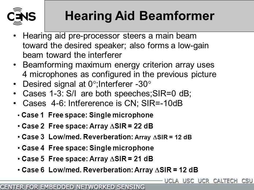 Hearing Aid Beamformer