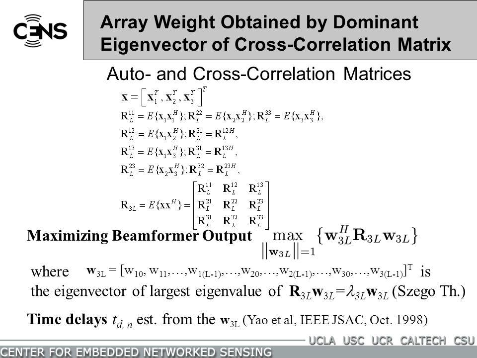 Auto- and Cross-Correlation Matrices