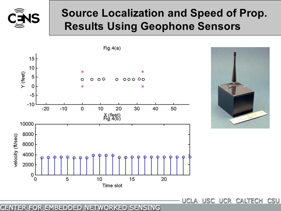 Source Localization and Speed of Prop. Results Using Geophone Sensors