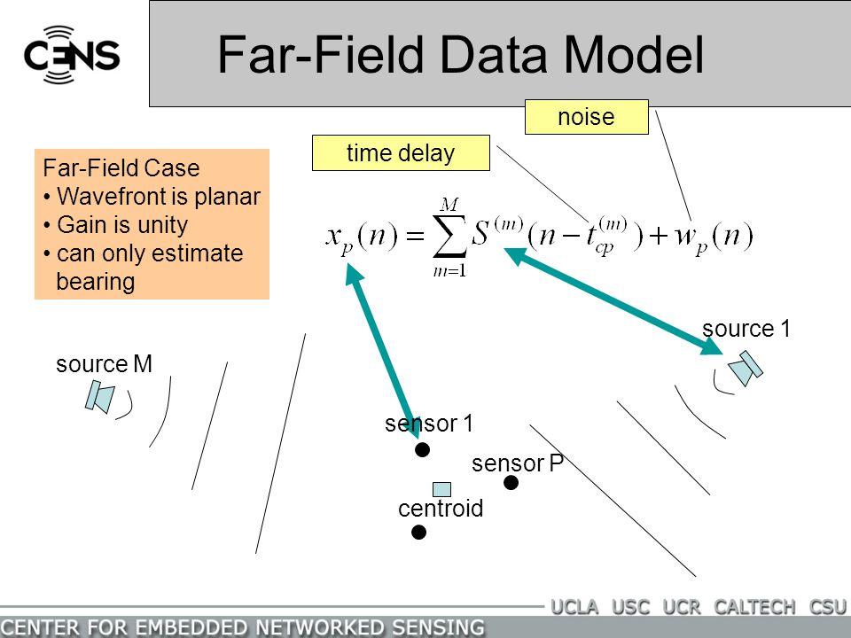 Far-Field Data Model noise time delay Far-Field Case