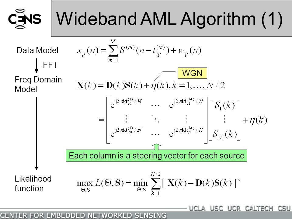 Wideband AML Algorithm (1)