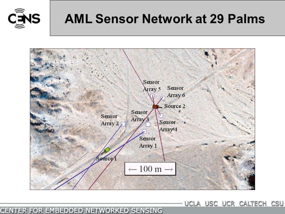 AML Sensor Network at 29 Palms