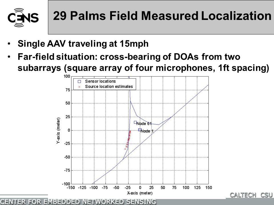 29 Palms Field Measured Localization