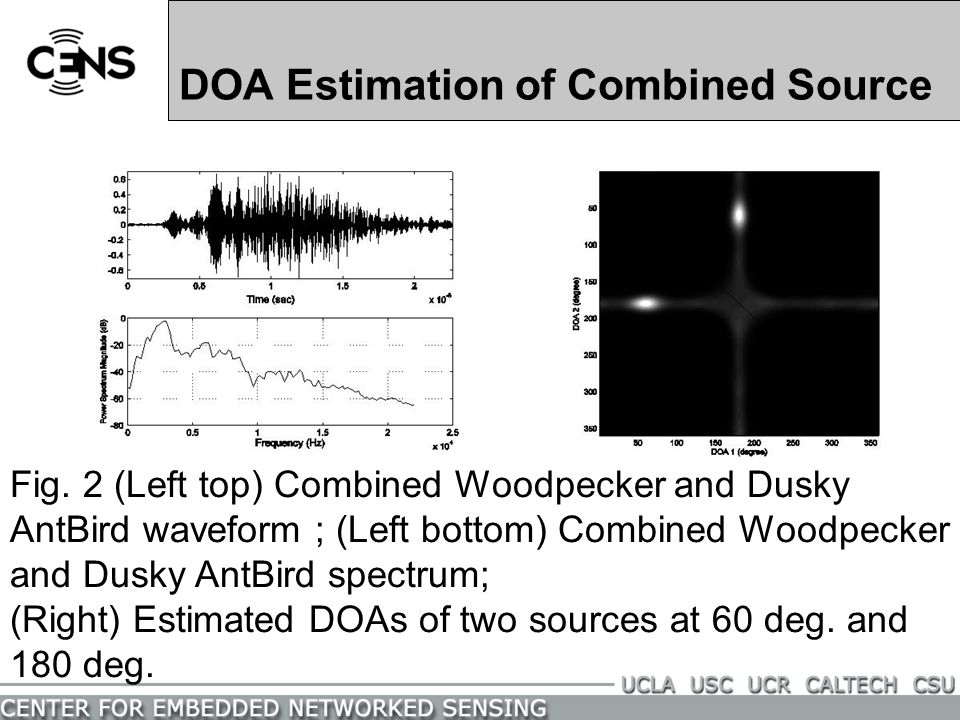 DOA Estimation of Combined Source