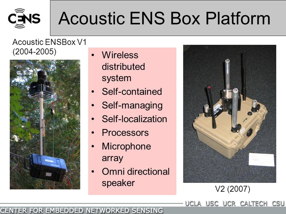 Acoustic ENS Box Platform