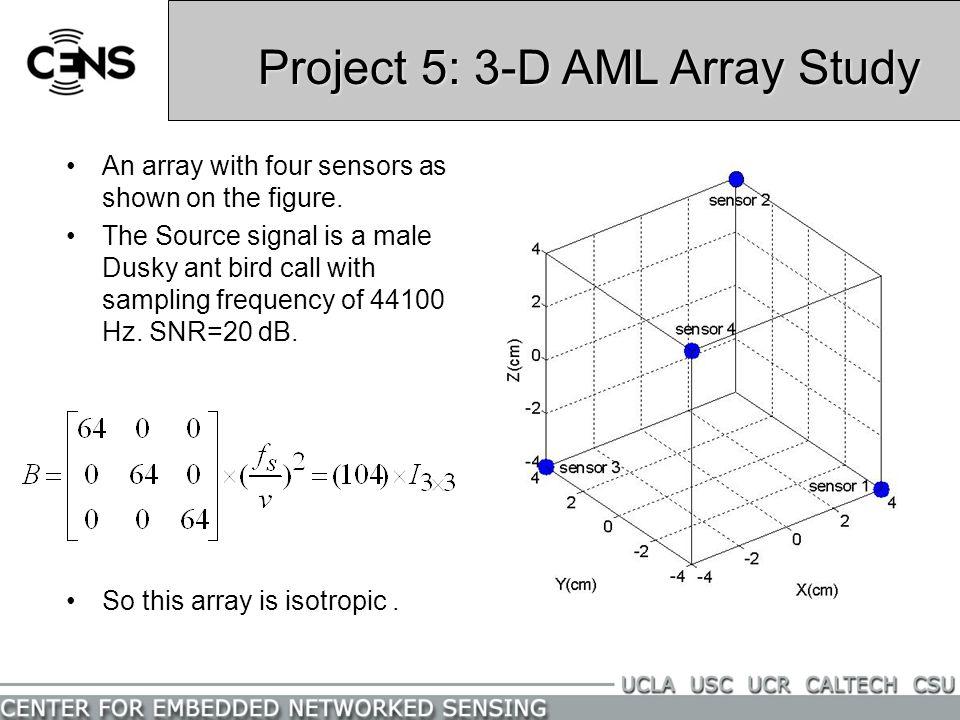 Project 5: 3-D AML Array Study
