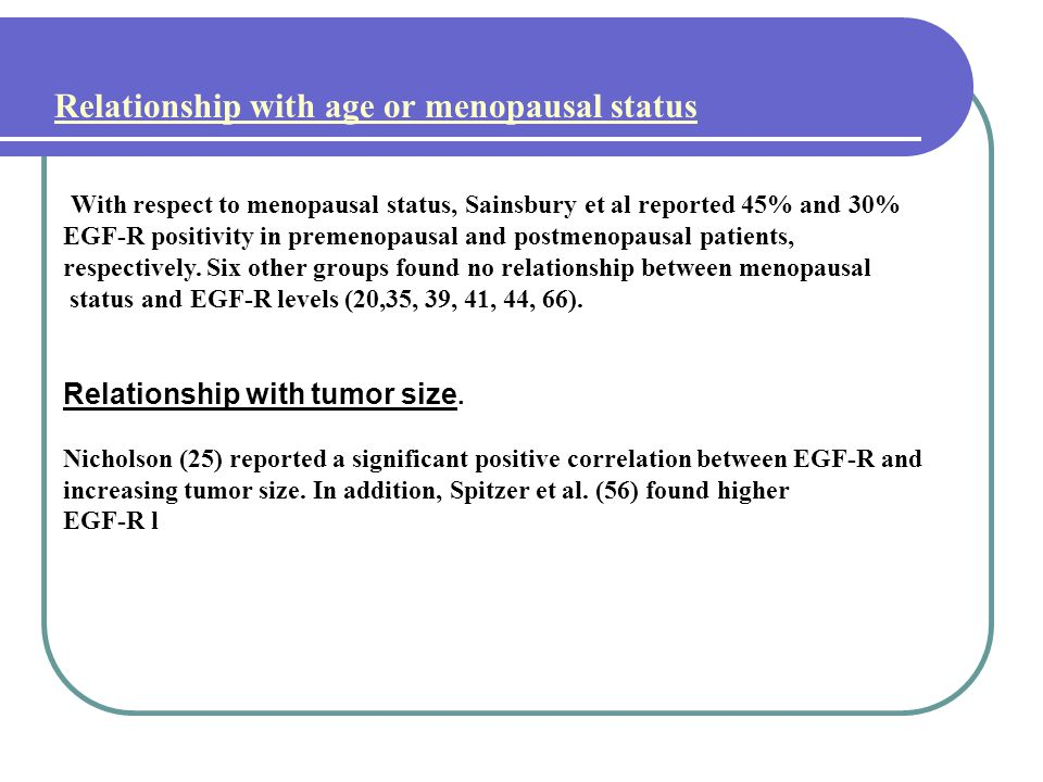 Relationship with age or menopausal status