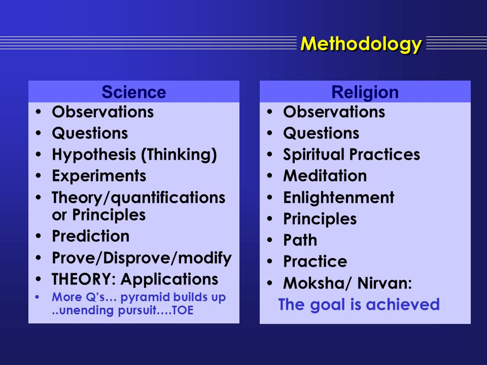 Methodology Science Religion Observations Questions