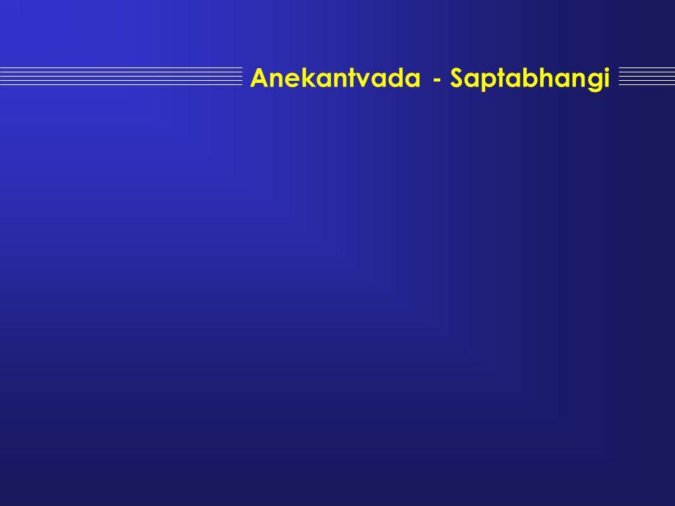 Anekantvada - Saptabhangi