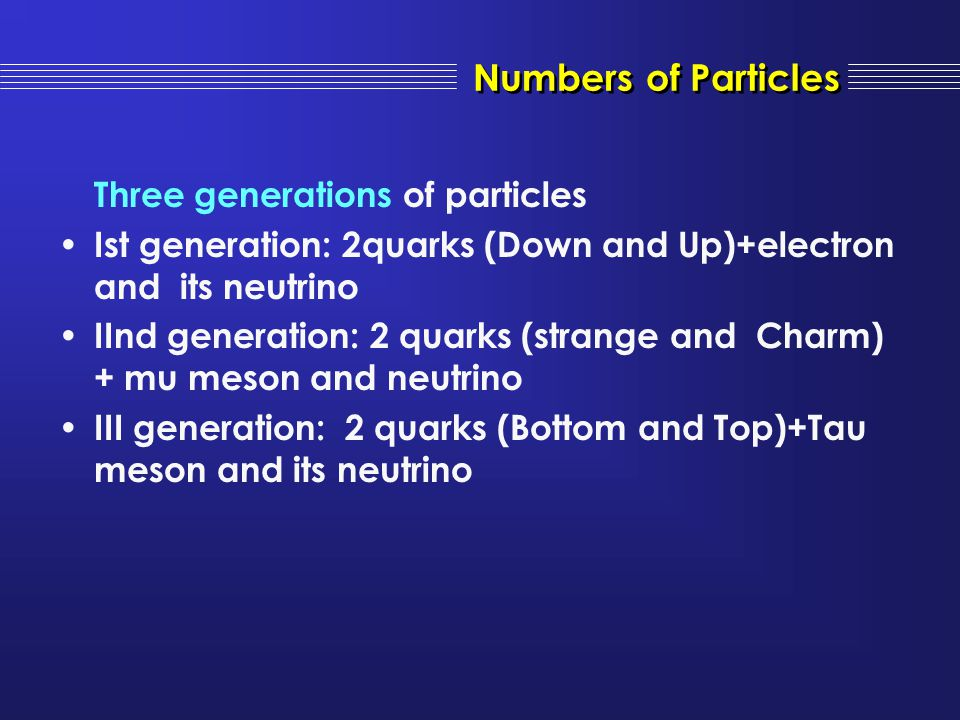 Numbers of Particles Three generations of particles