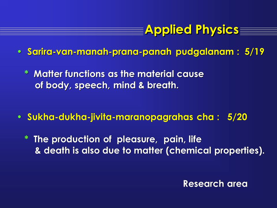Applied Physics Sarira-van-manah-prana-panah pudgalanam : 5/19