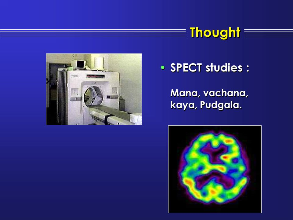 Thought SPECT studies : Mana, vachana, kaya, Pudgala.