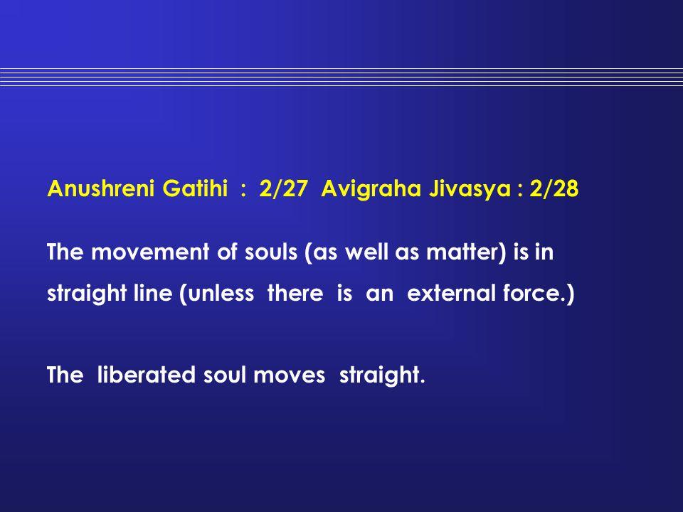 Anushreni Gatihi : 2/27 Avigraha Jivasya : 2/28