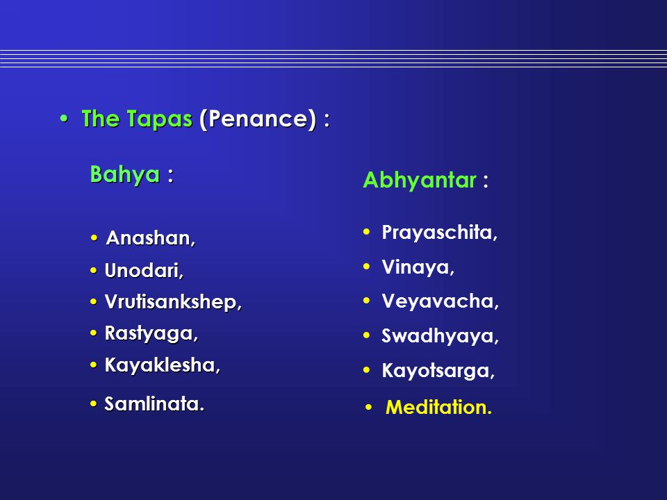 The Tapas (Penance) : Bahya : • Anashan, Abhyantar : • Prayaschita,