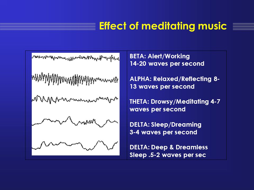 Effect of meditating music
