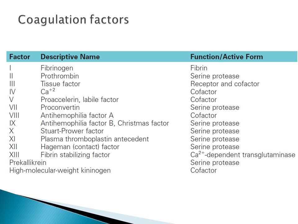 Coagulation factors