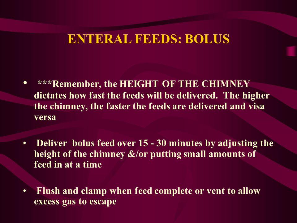 ENTERAL FEEDS: BOLUS