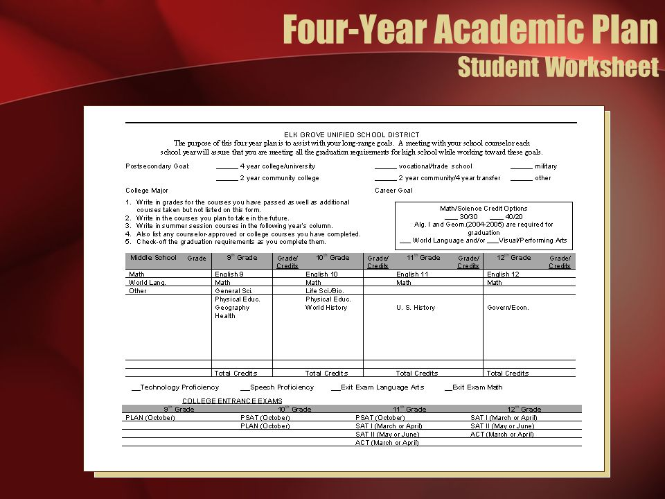 Four-Year Academic Plan Student Worksheet