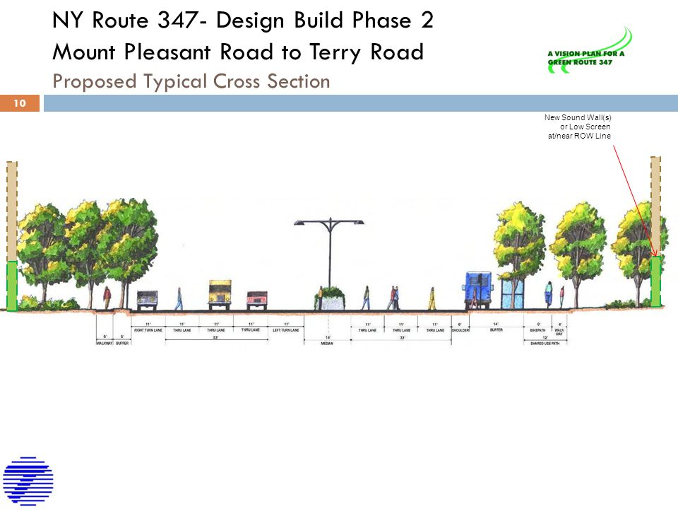 NY Route 347- Design Build Phase 2 Mount Pleasant Road to Terry Road Proposed Typical Cross Section