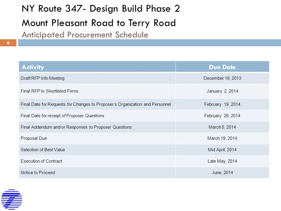 NY Route 347- Design Build Phase 2 Mount Pleasant Road to Terry Road Anticipated Procurement Schedule