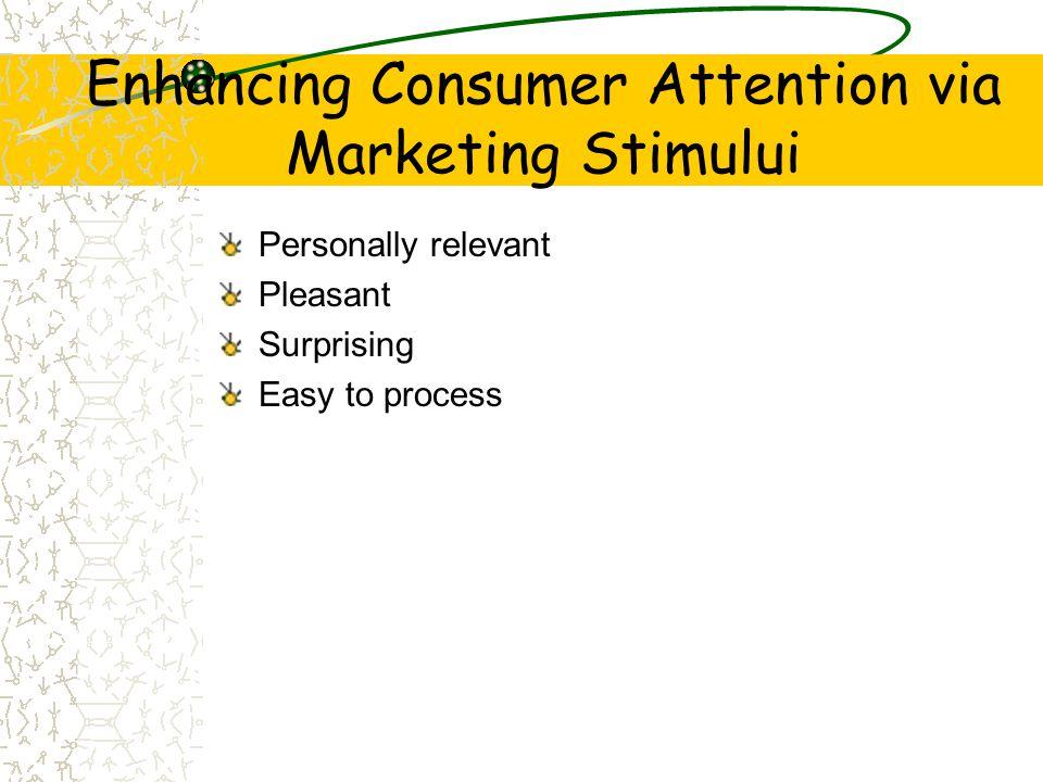 Enhancing Consumer Attention via Marketing Stimului