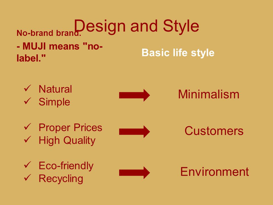 Design and Style Minimalism Customers Environment Basic life style