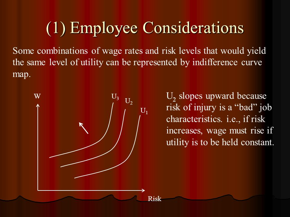 (1) Employee Considerations