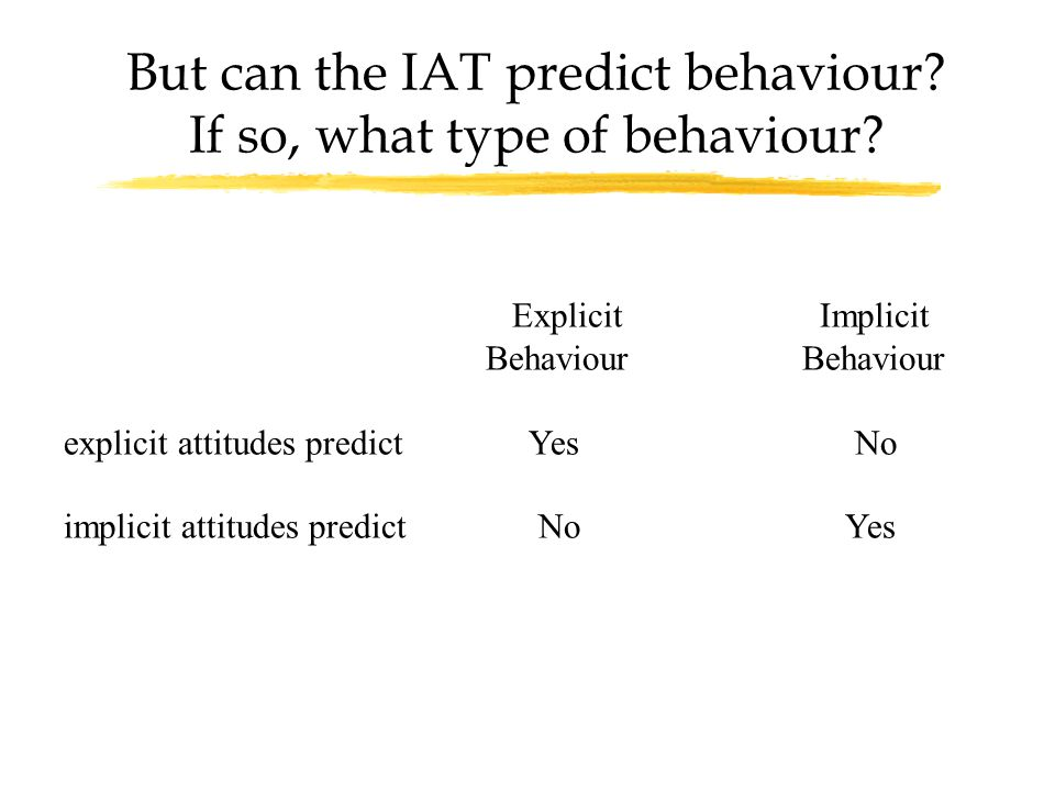 But can the IAT predict behaviour If so, what type of behaviour