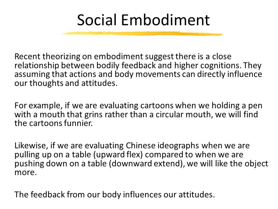 Social Embodiment