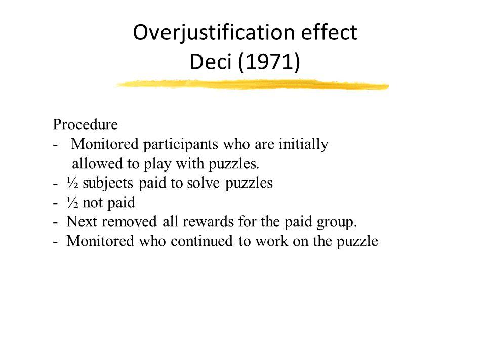 Overjustification effect Deci (1971)