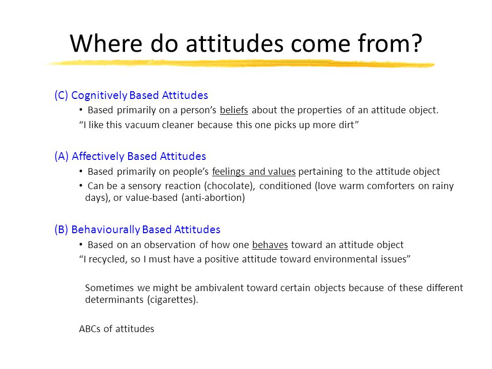 Where do attitudes come from