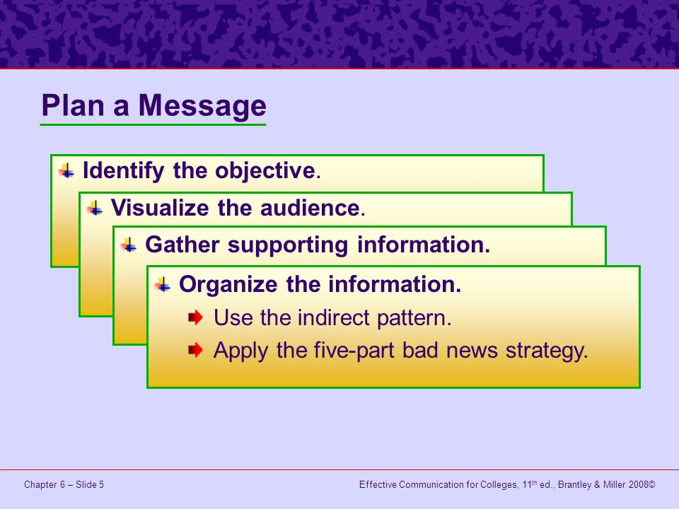 Plan a Message Identify the objective. Visualize the audience.