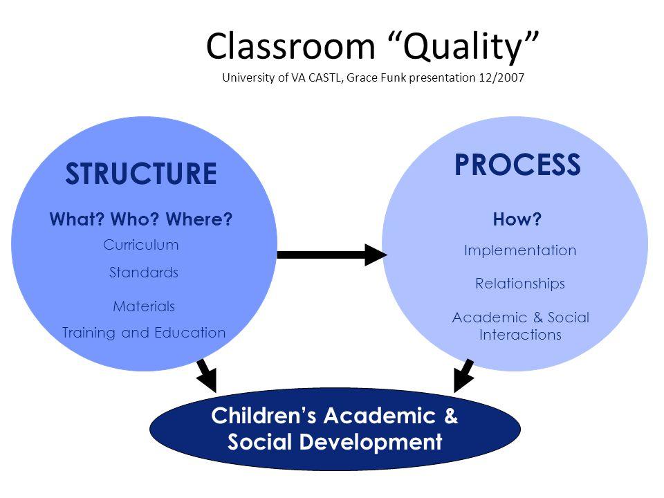 Children's Academic & Social Development