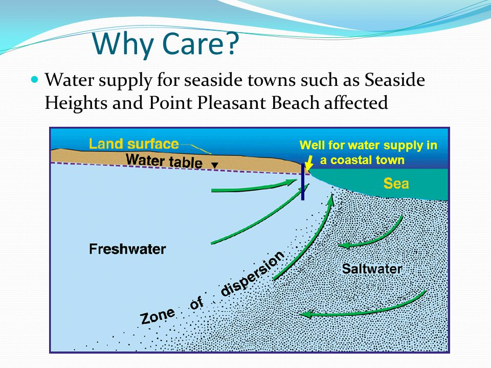 Why Care Water supply for seaside towns such as Seaside Heights and Point Pleasant Beach affected.