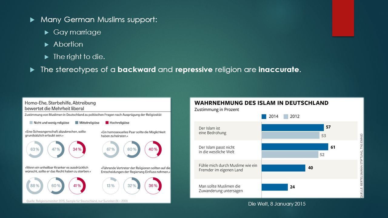Many German Muslims support: