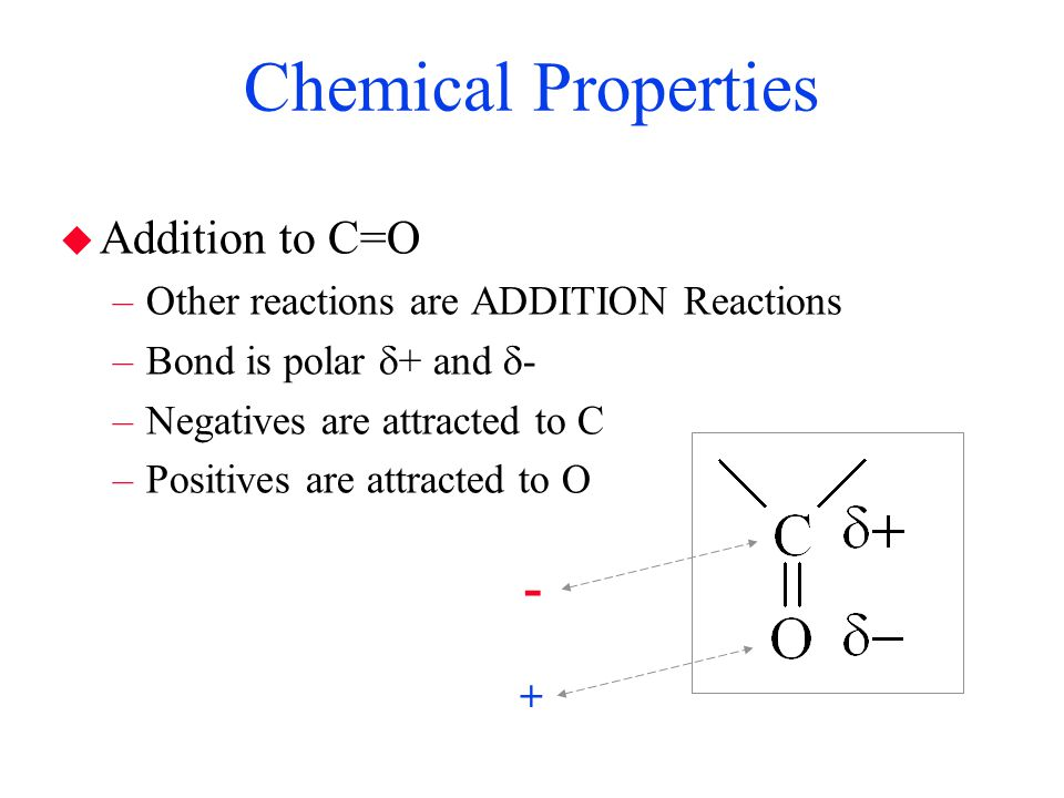 Chemical Properties - Addition to C=O