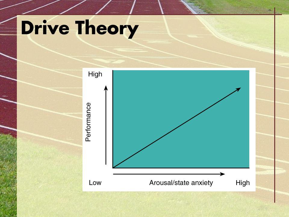Drive Theory