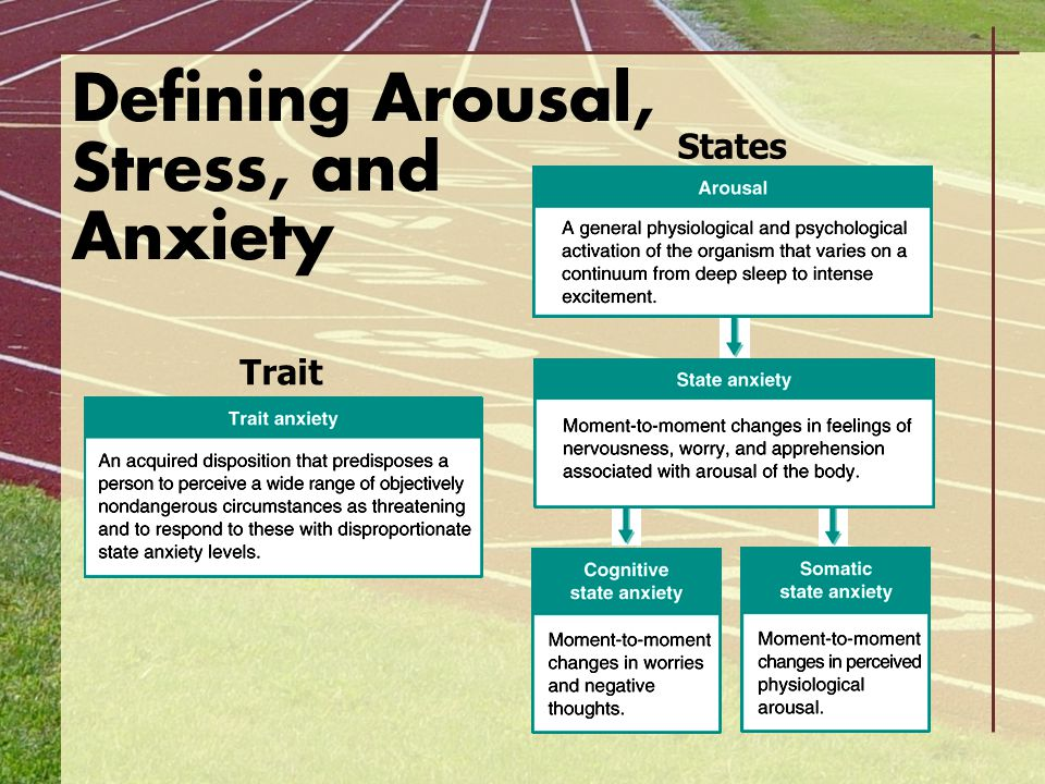 Defining Arousal, Stress, and Anxiety