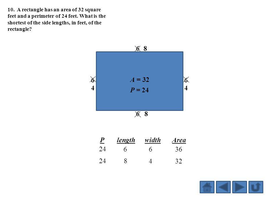 6 8 6 A = 32 4 P = 24 length width P Area 24 6 6 36 24 8 4 32