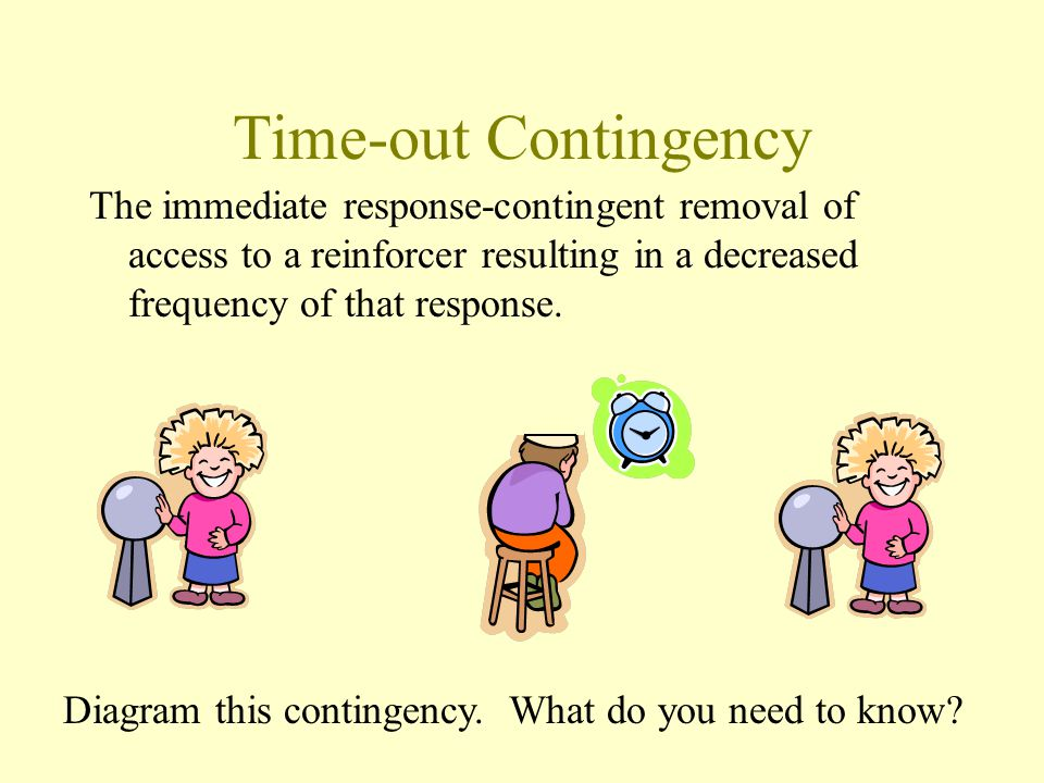 Time-out Contingency The immediate response-contingent removal of access to a reinforcer resulting in a decreased frequency of that response.