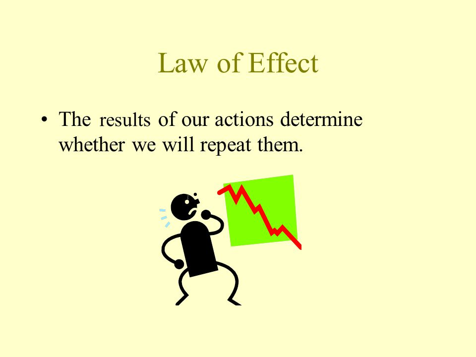Law of Effect The effects of our actions determine whether we will repeat them. results