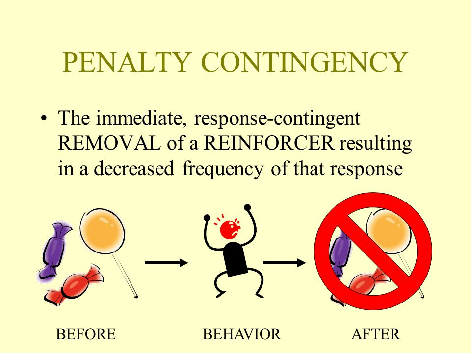 PENALTY CONTINGENCY The immediate, response-contingent REMOVAL of a REINFORCER resulting in a decreased frequency of that response.