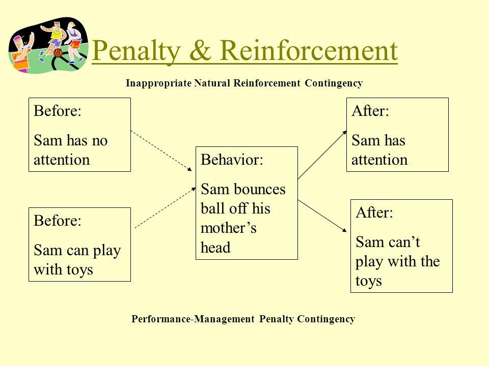 Penalty & Reinforcement
