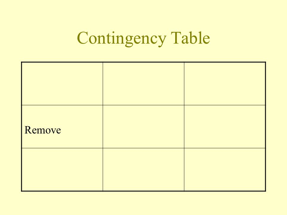 Contingency Table Remove