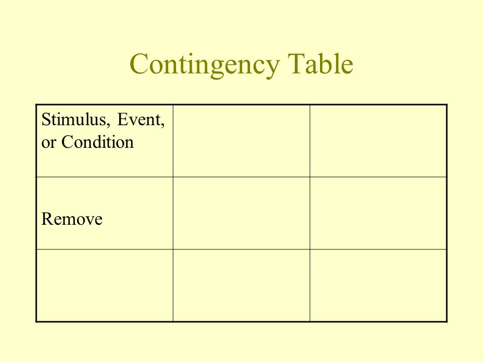 Contingency Table Stimulus, Event, or Condition Remove