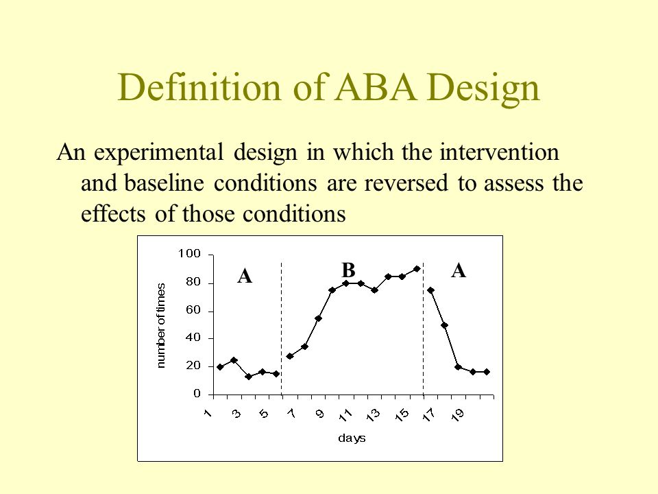 Definition of ABA Design