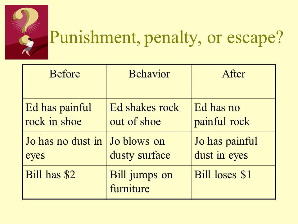 Punishment, penalty, or escape