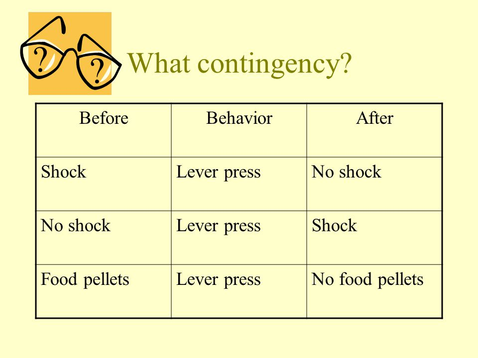 What contingency Before Behavior After Shock Lever press No shock