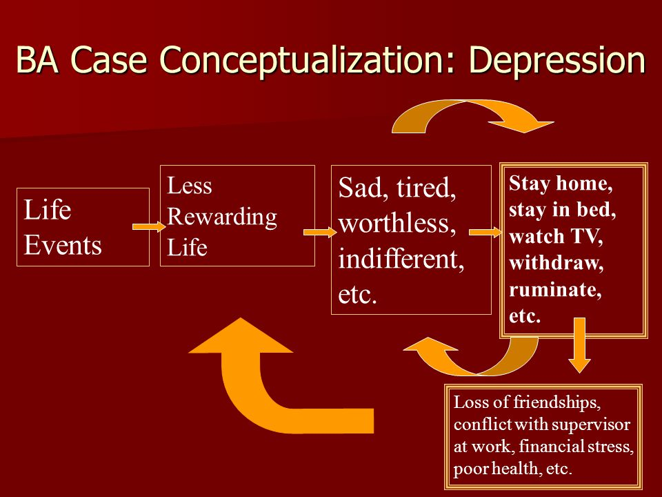 BA Case Conceptualization: Depression