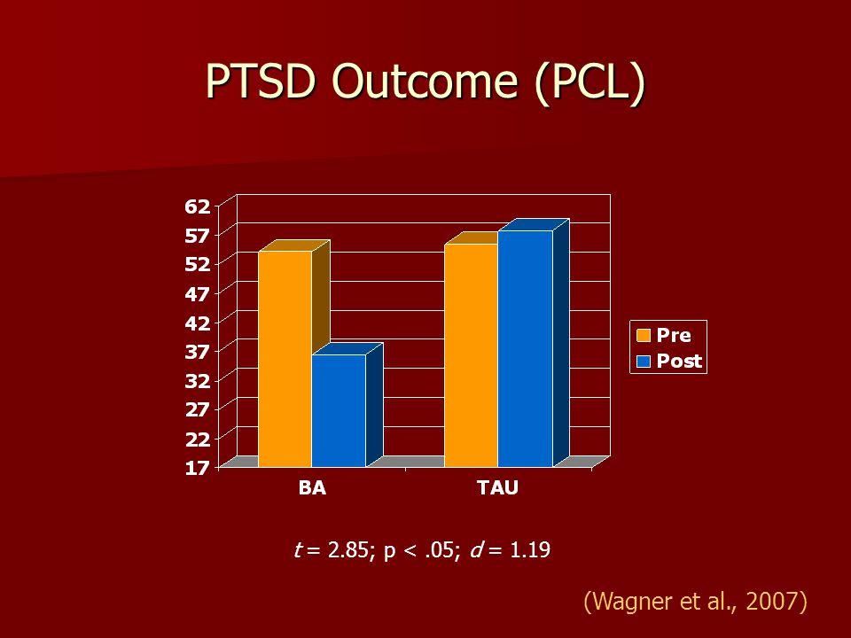 PTSD Outcome (PCL) (Wagner et al., 2007)